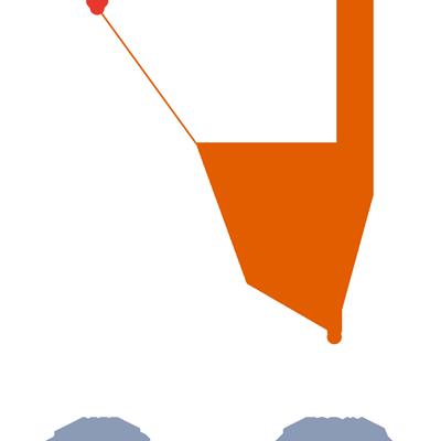 agile-transformation-slider-2-bargraph