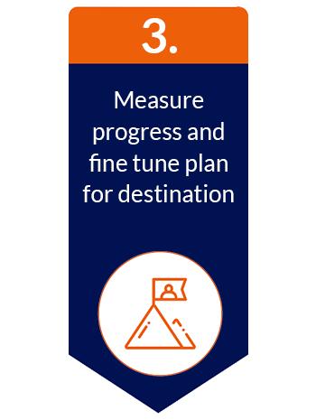 3steps-3_measure