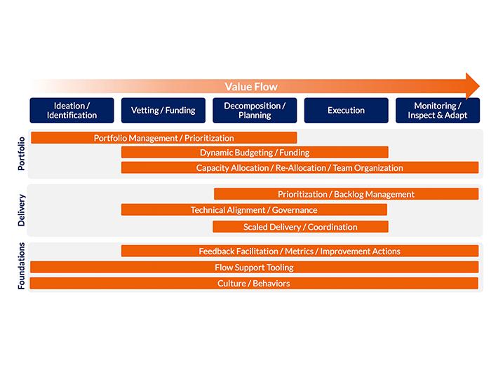 digital-strategy-product-portfolio-thumb.png