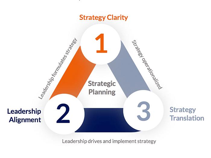 digital-strategy-visioning-thumb.png