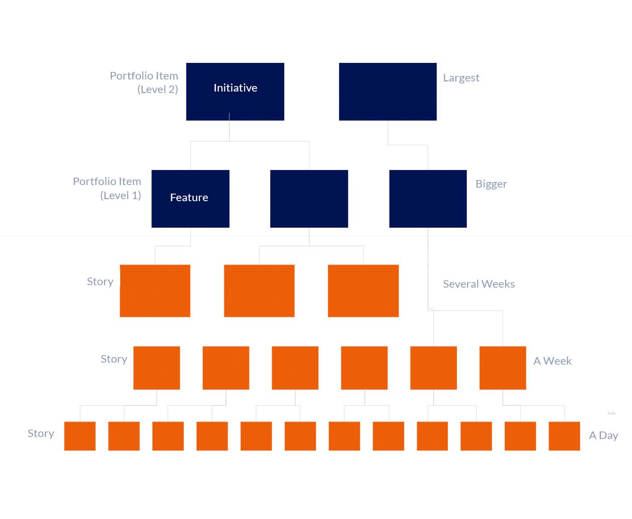 scaling-blueprint