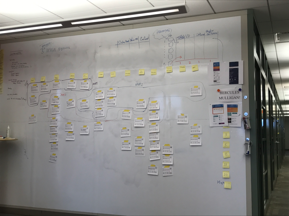 7 Benefits of User Story Mapping
